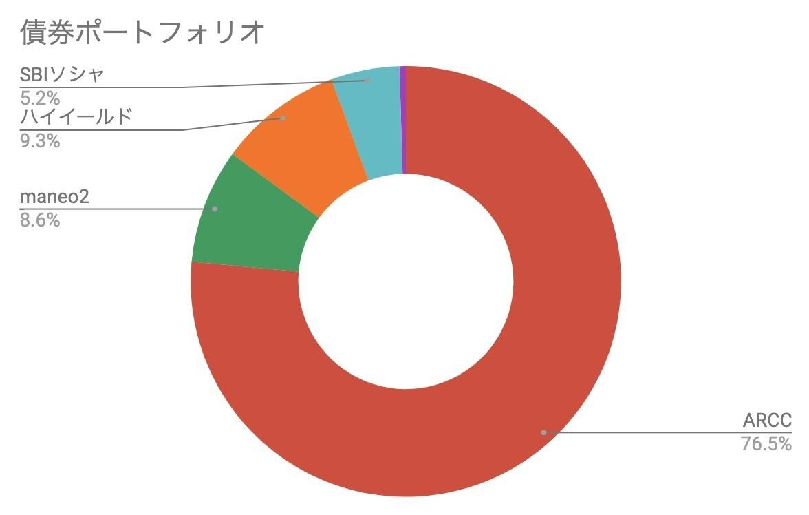 f:id:kuzyo:20210202104519j:plain