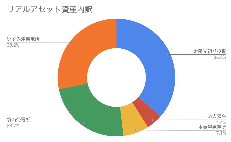 f:id:kuzyo:20210202104923j:plain