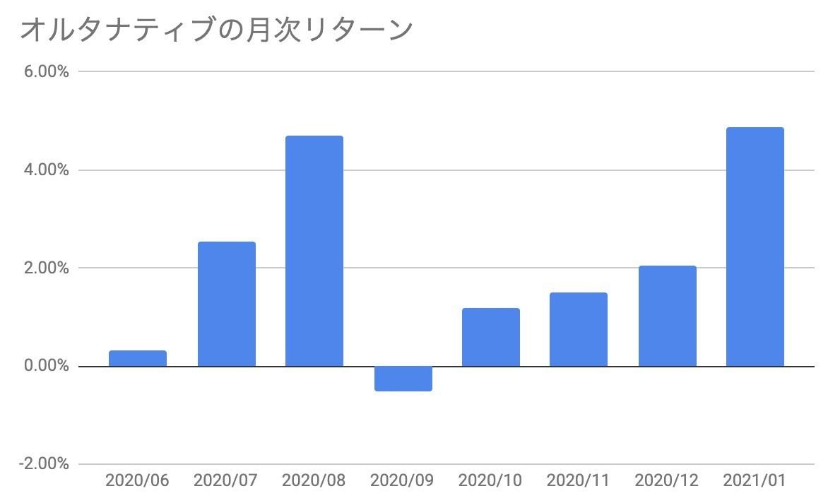 f:id:kuzyo:20210202111959j:plain