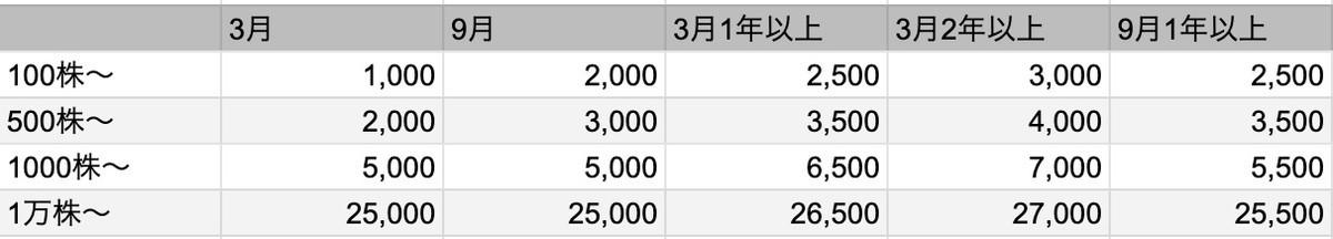 f:id:kuzyo:20210206203949j:plain