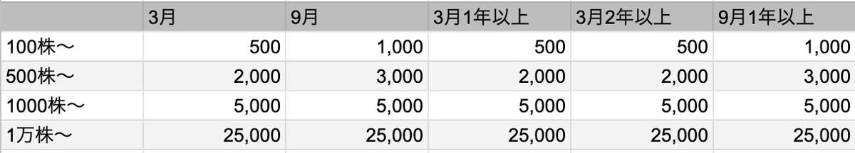 f:id:kuzyo:20210206204139j:plain