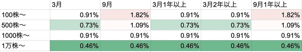 f:id:kuzyo:20210206204142j:plain