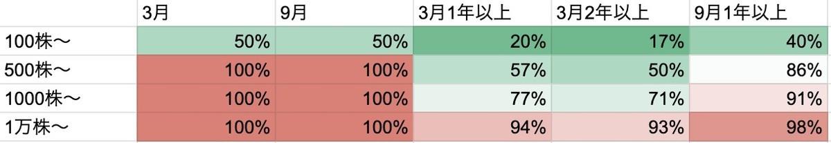 f:id:kuzyo:20210206204456j:plain