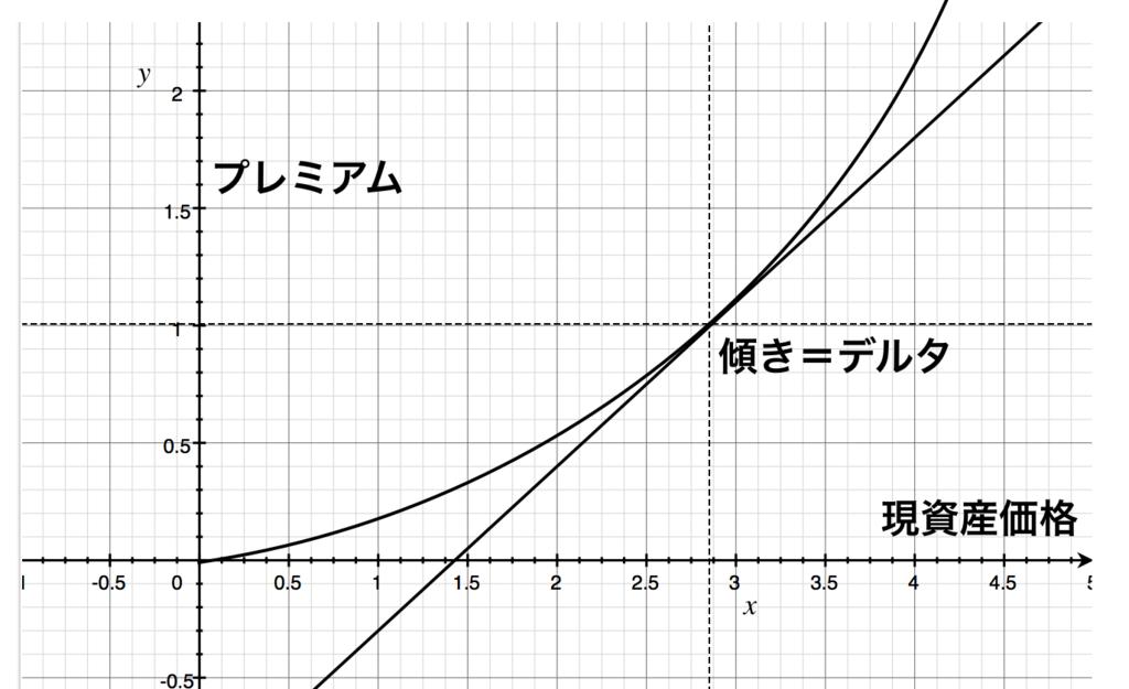 f:id:kuzyo:20210207123833p:plain