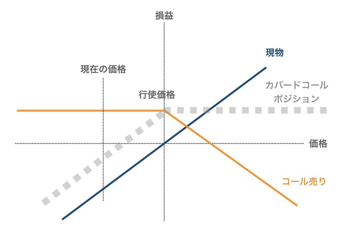 f:id:kuzyo:20210207185539j:plain