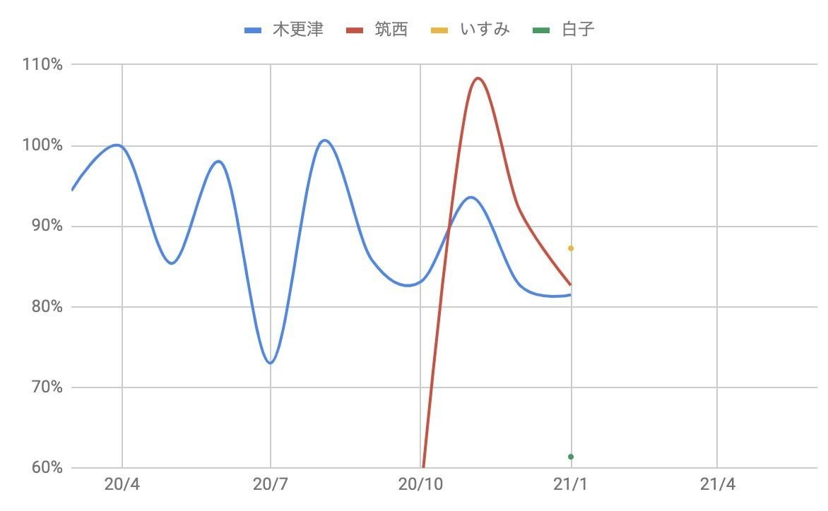 f:id:kuzyo:20210212145921j:plain