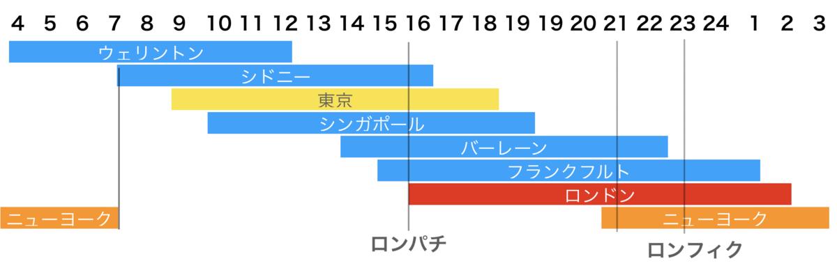 f:id:kuzyo:20210216192543p:plain