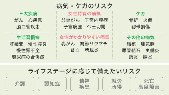 f:id:kuzyo:20210222141735p:plain