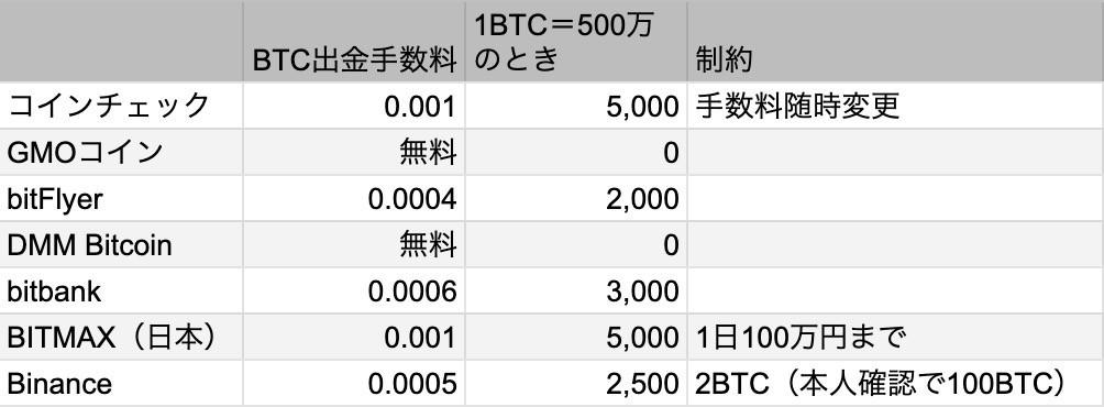 f:id:kuzyo:20210223111003j:plain