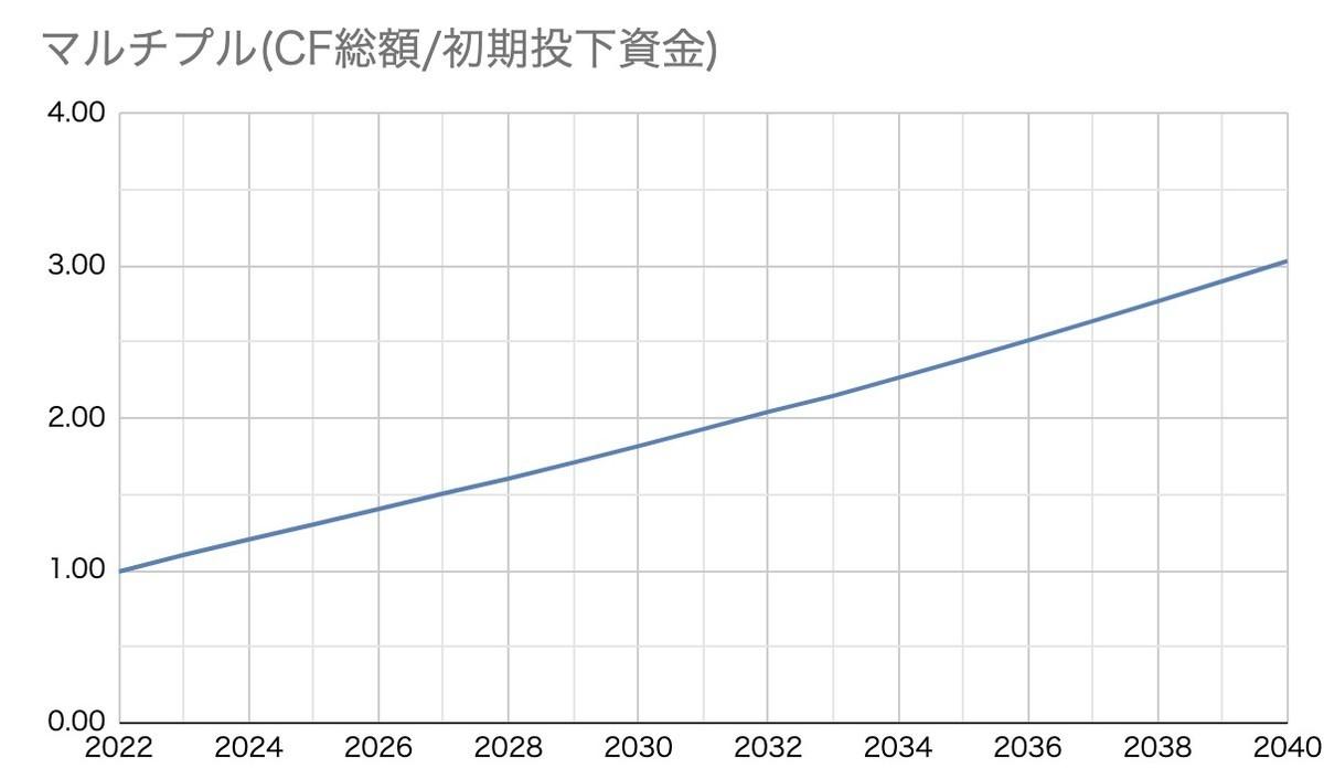 f:id:kuzyo:20210227120243j:plain