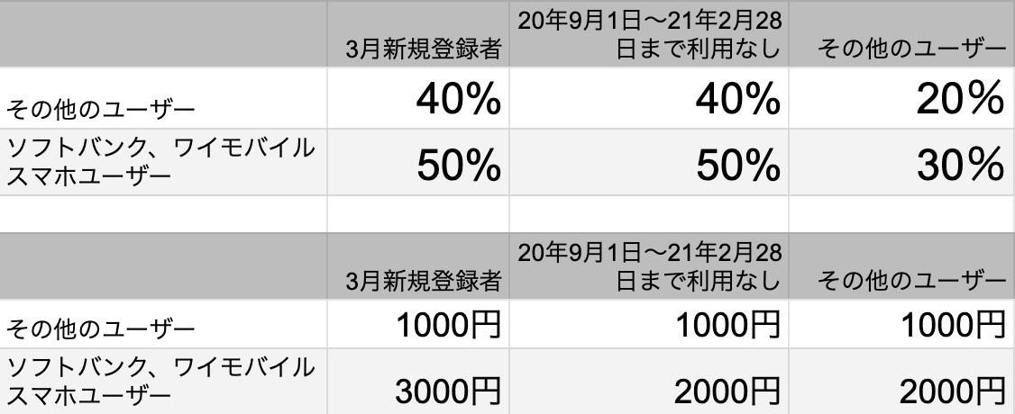 f:id:kuzyo:20210301215127j:plain