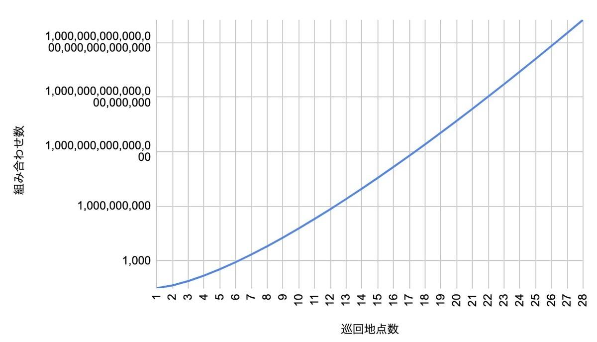 f:id:kuzyo:20210310205232j:plain