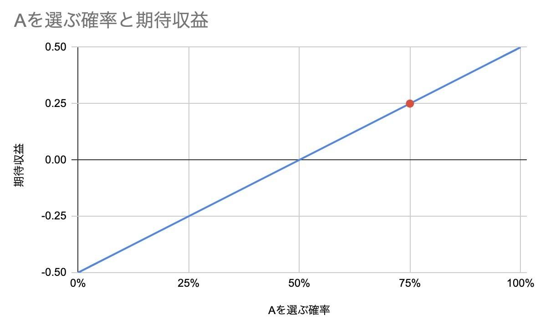 f:id:kuzyo:20210320121808j:plain