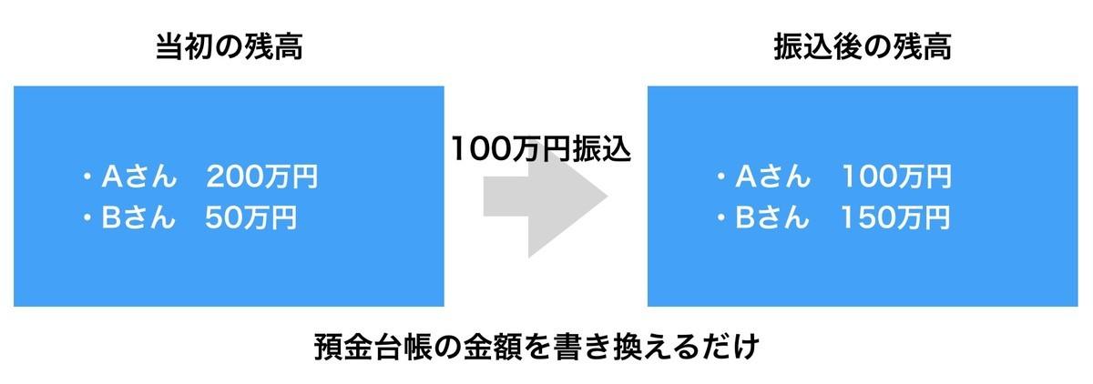 f:id:kuzyo:20210321095129j:plain