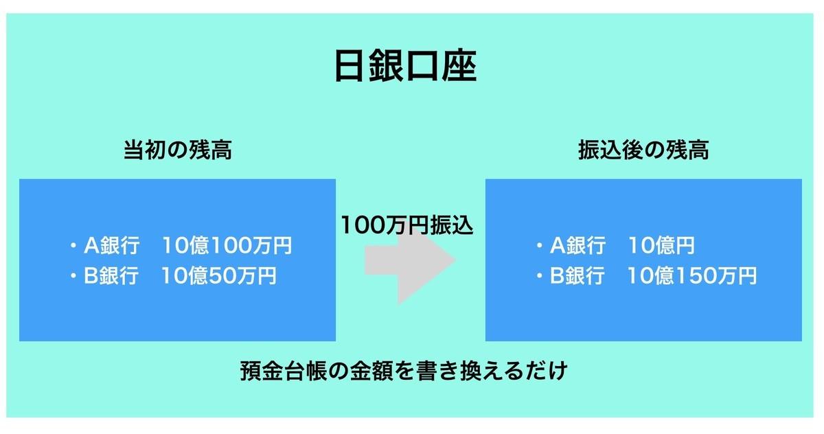 f:id:kuzyo:20210321095811j:plain