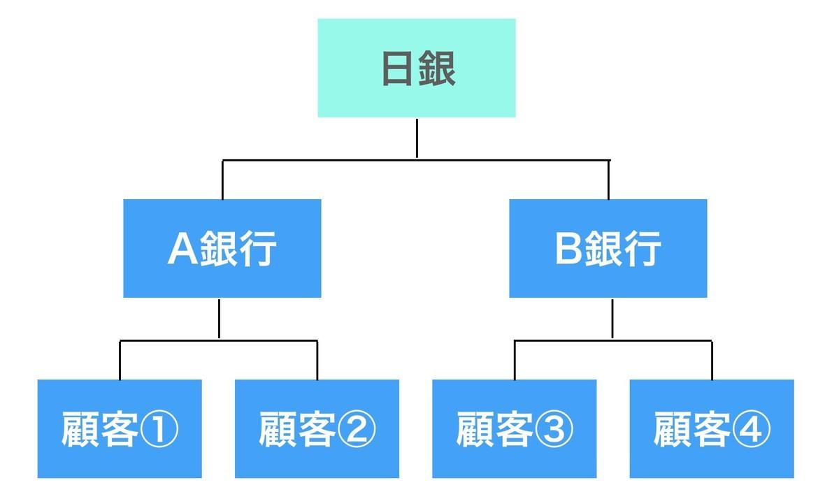 f:id:kuzyo:20210321100436j:plain