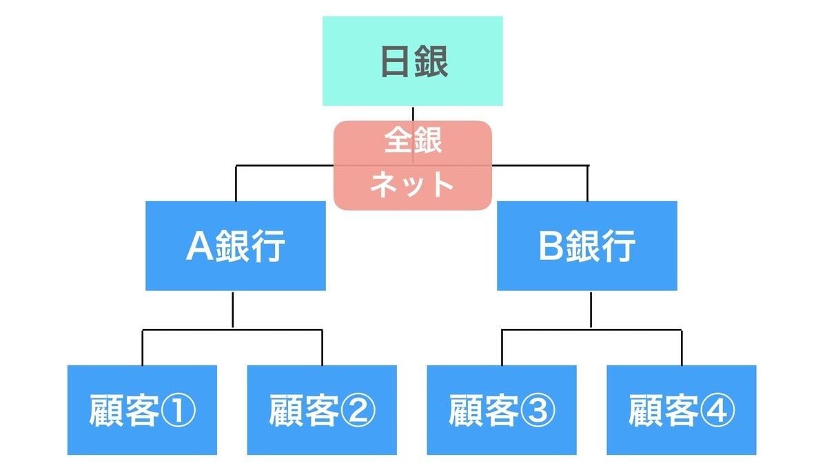 f:id:kuzyo:20210321100720j:plain
