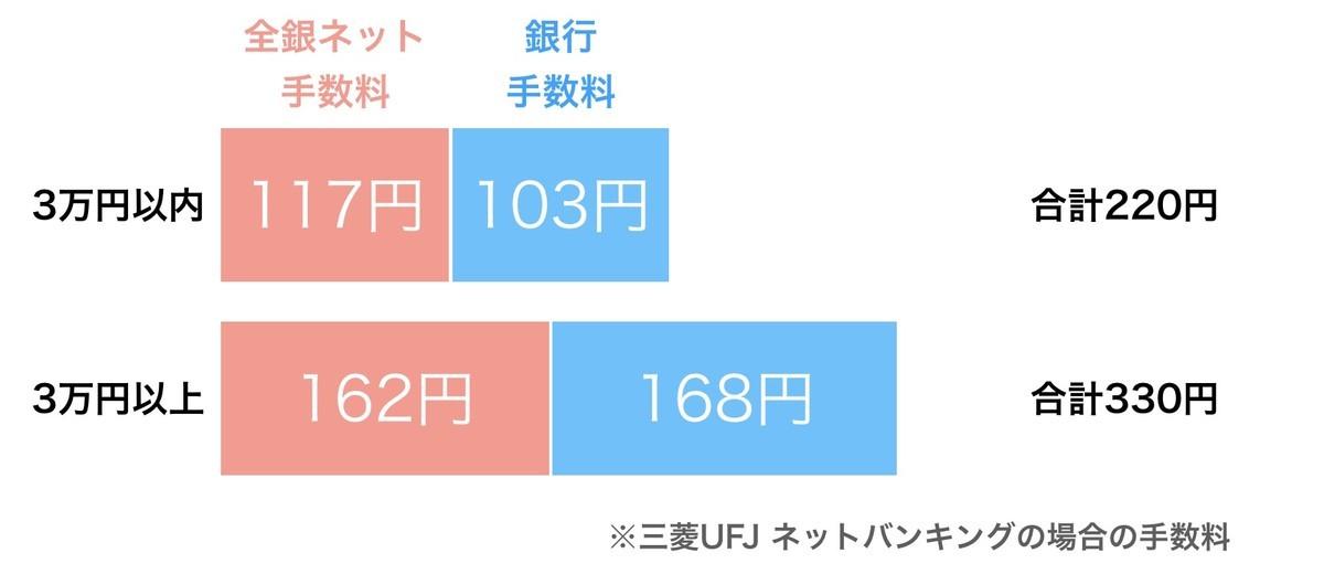f:id:kuzyo:20210321101453j:plain