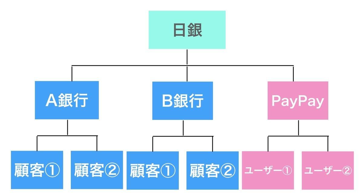 f:id:kuzyo:20210321105413j:plain