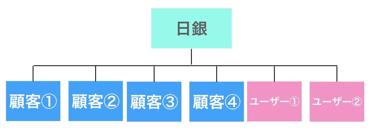 f:id:kuzyo:20210321110117j:plain
