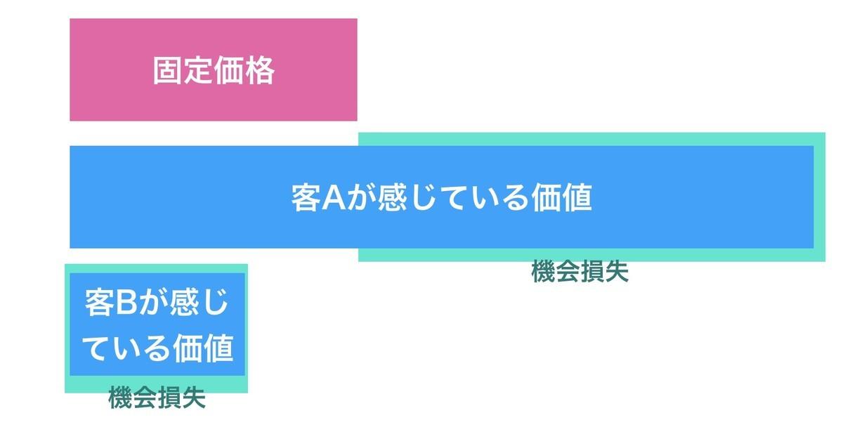 f:id:kuzyo:20210329153303j:plain