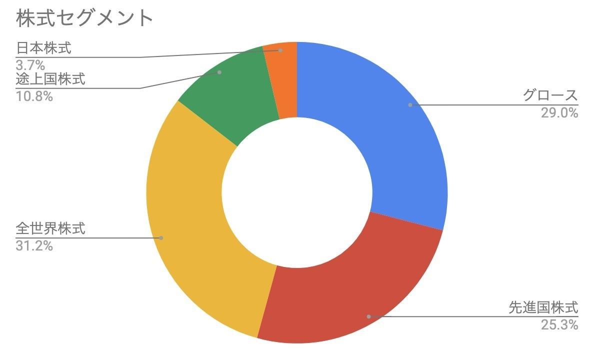 f:id:kuzyo:20210401163314j:plain