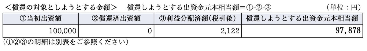 f:id:kuzyo:20210408094845j:plain