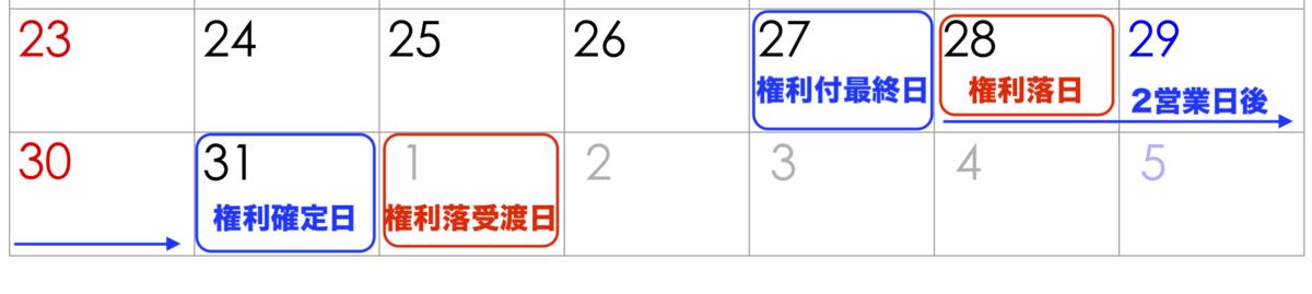 f:id:kuzyo:20210410100531p:plain