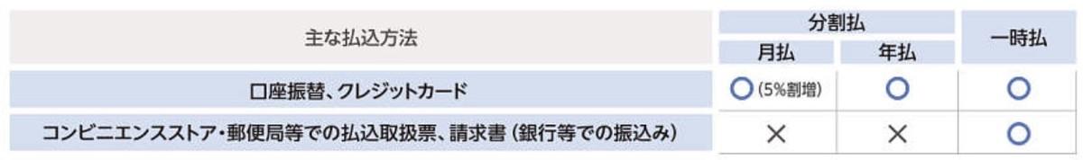 f:id:kuzyo:20210420151804j:plain