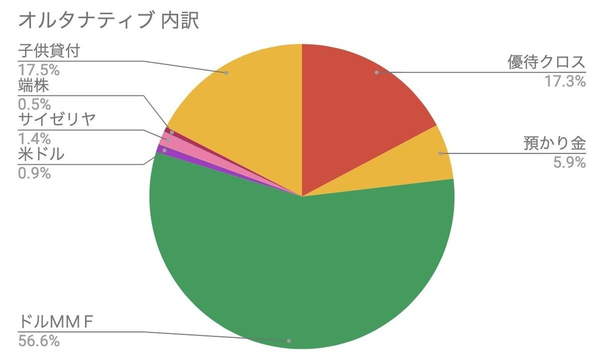 f:id:kuzyo:20210503203503j:plain