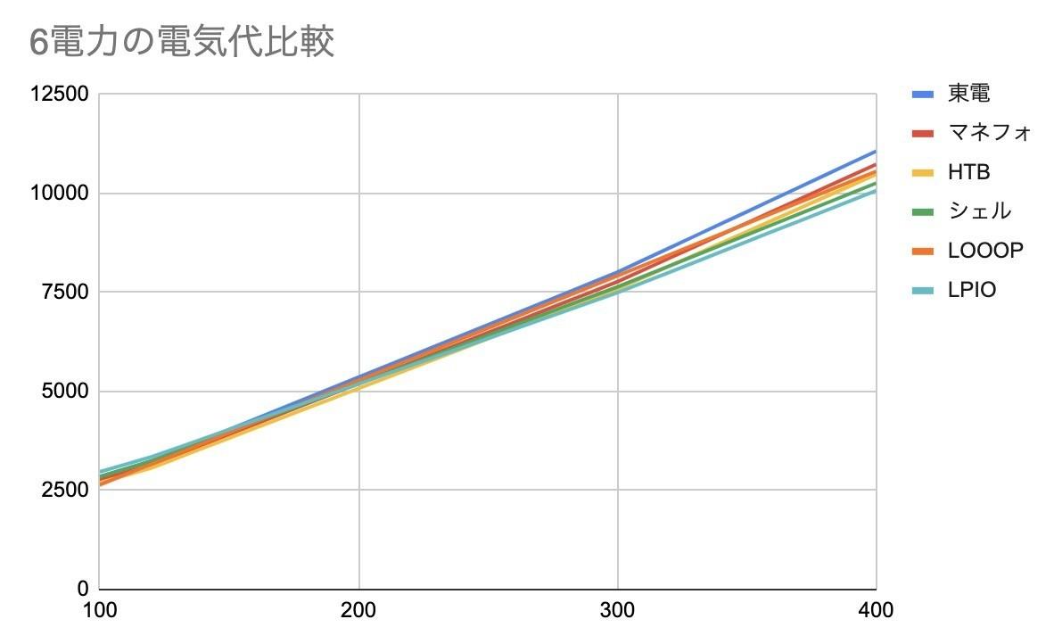 f:id:kuzyo:20210505092313j:plain