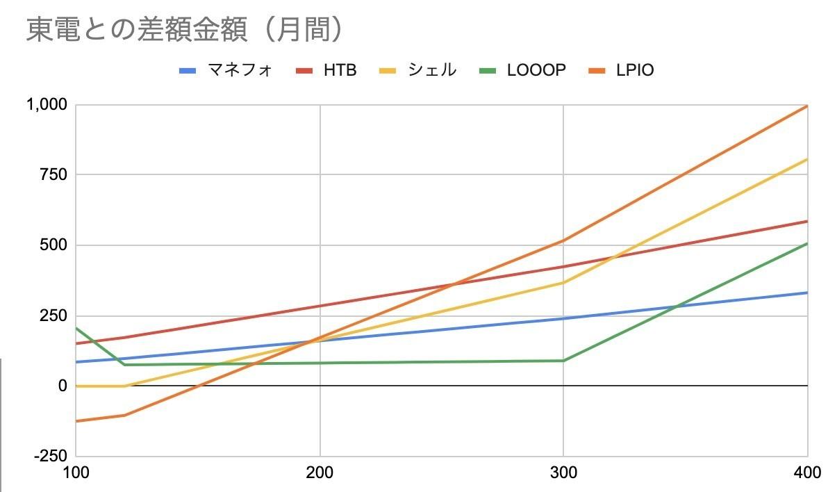 f:id:kuzyo:20210505092715j:plain