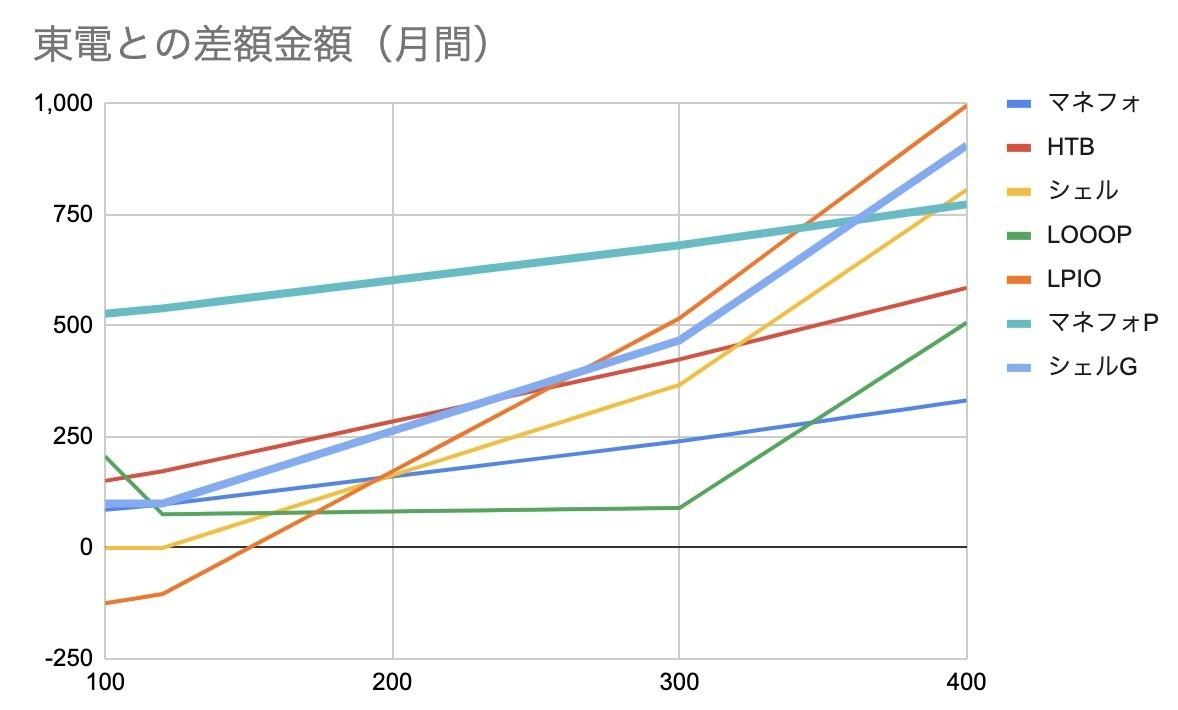 f:id:kuzyo:20210505093410j:plain
