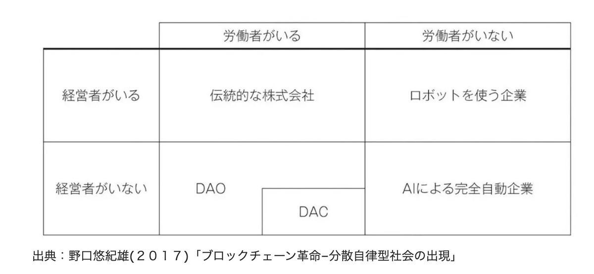 f:id:kuzyo:20210510170008j:plain