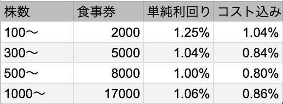 f:id:kuzyo:20210522200730j:plain