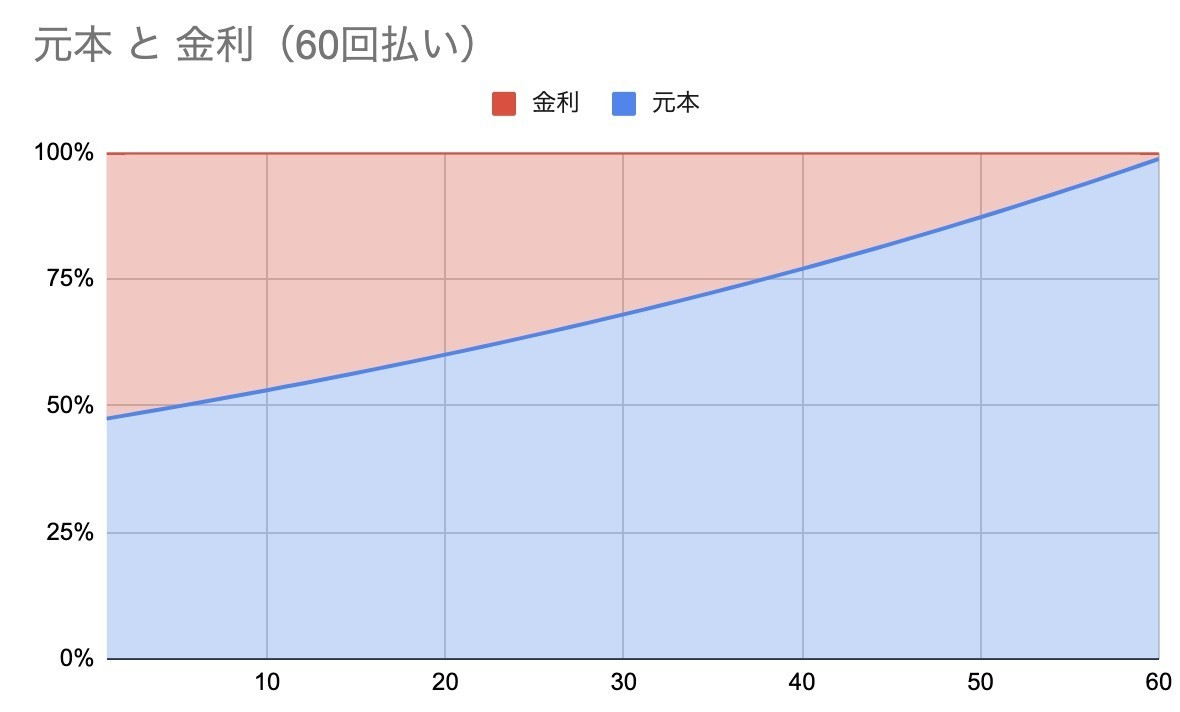 f:id:kuzyo:20210523191917j:plain