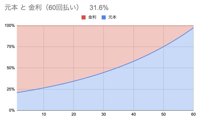 f:id:kuzyo:20210523192344j:plain