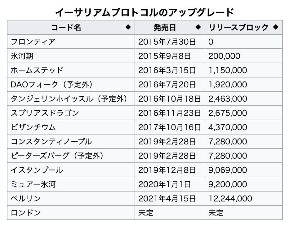 f:id:kuzyo:20210528002253j:plain