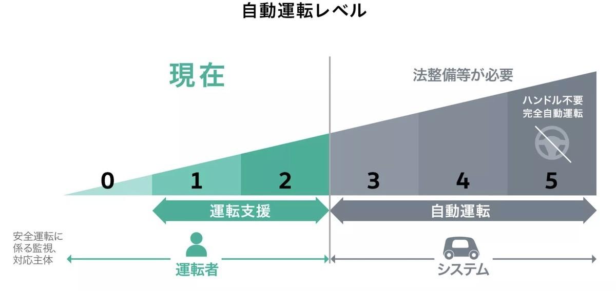 f:id:kuzyo:20210530113156j:plain