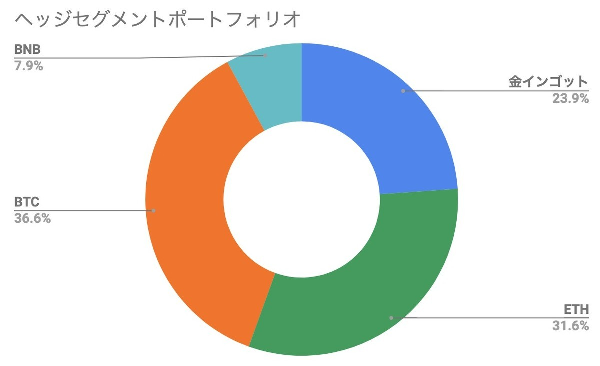 f:id:kuzyo:20210601005441j:plain
