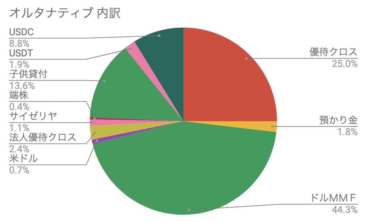 f:id:kuzyo:20210601010123j:plain
