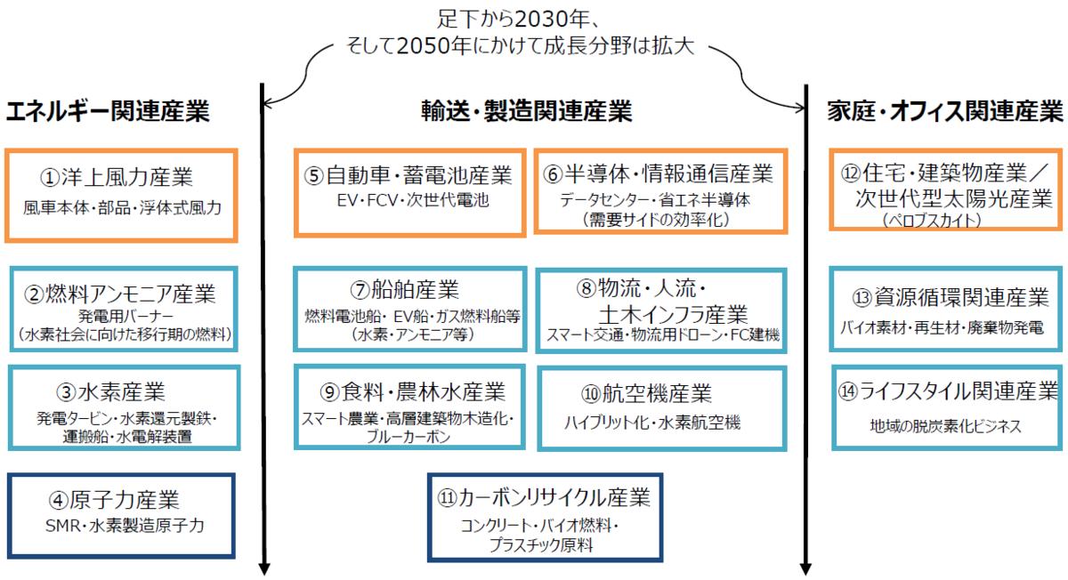 f:id:kuzyo:20210604122853p:plain