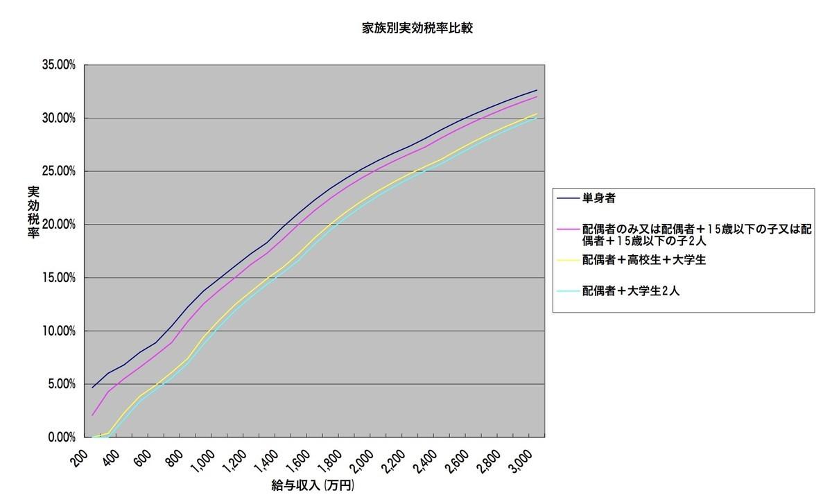 f:id:kuzyo:20210617230516j:plain