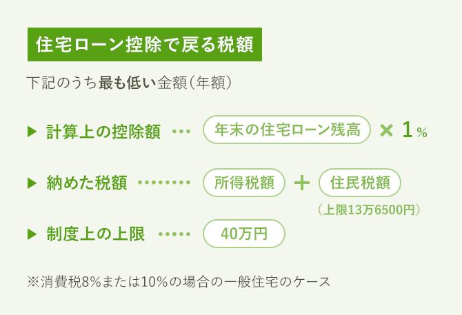 f:id:kuzyo:20210617232249p:plain