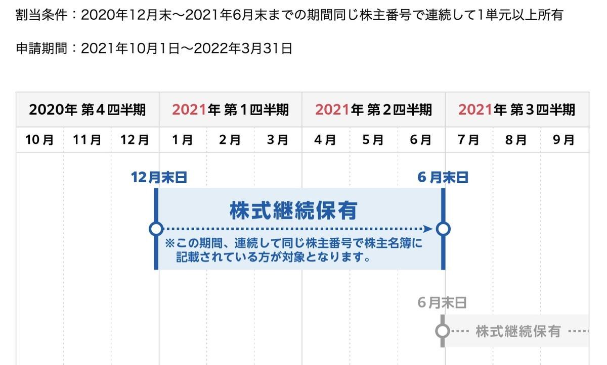 f:id:kuzyo:20210626164547j:plain