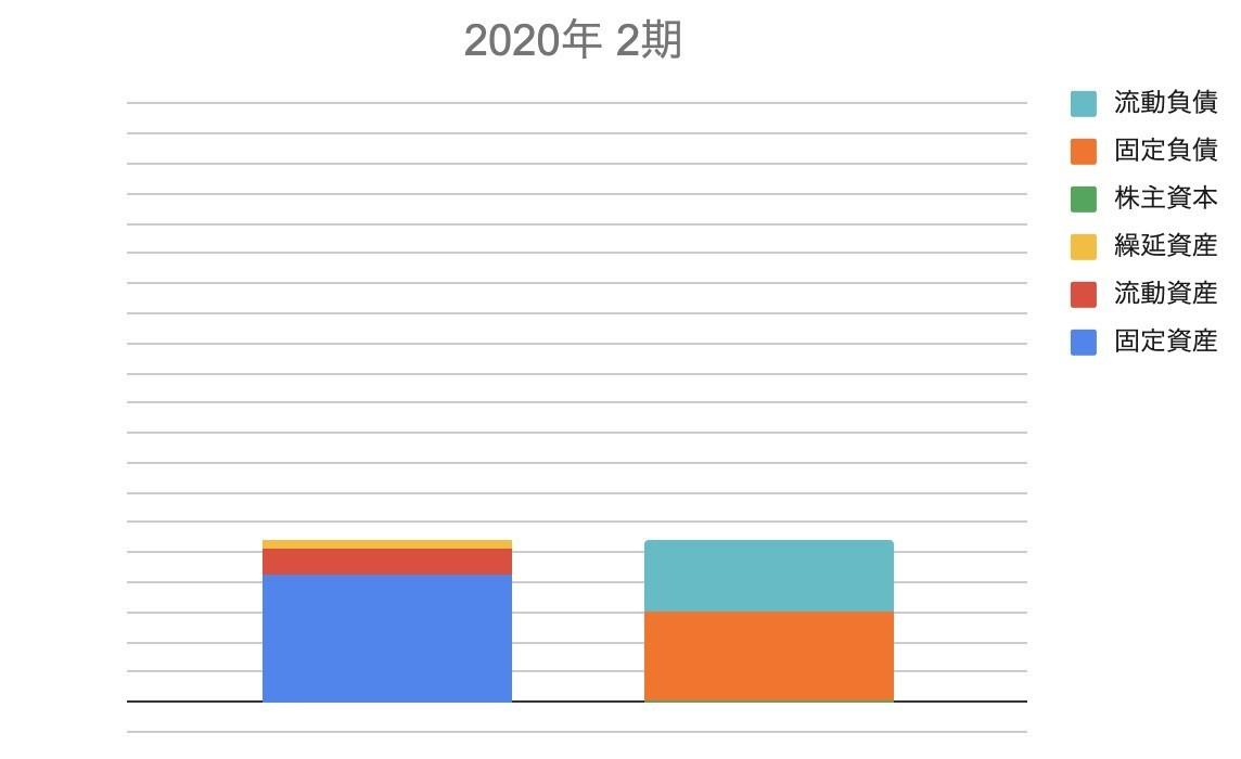 f:id:kuzyo:20210627155746j:plain