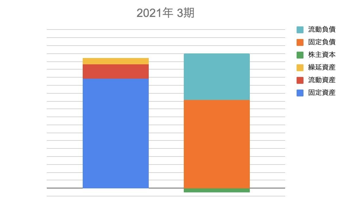 f:id:kuzyo:20210627155929j:plain