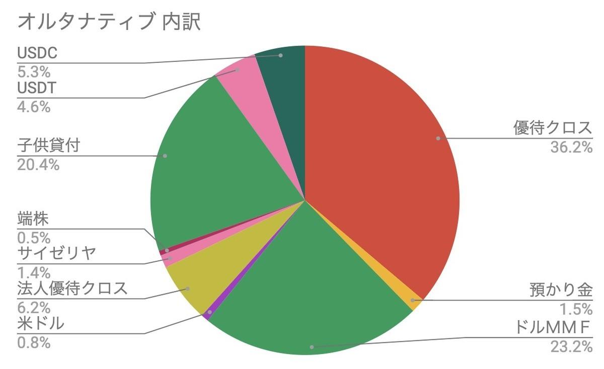 f:id:kuzyo:20210702130802j:plain