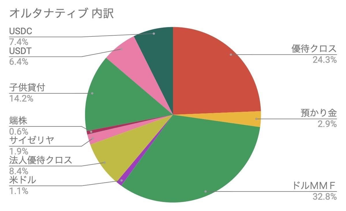f:id:kuzyo:20210801210702j:plain