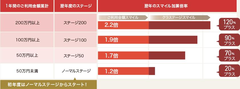 f:id:kuzyo:20210804165217p:plain